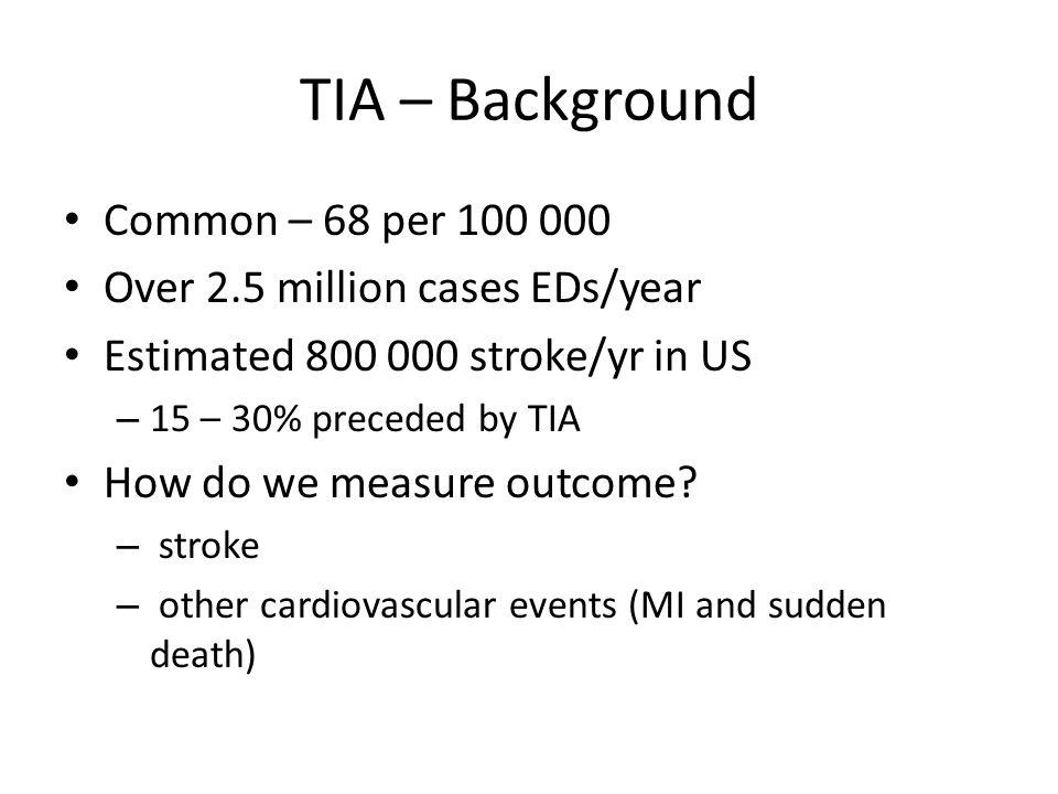TIA – Risk of Stroke.What is the short-term likelihood of stroke & can we risk stratify patients.
