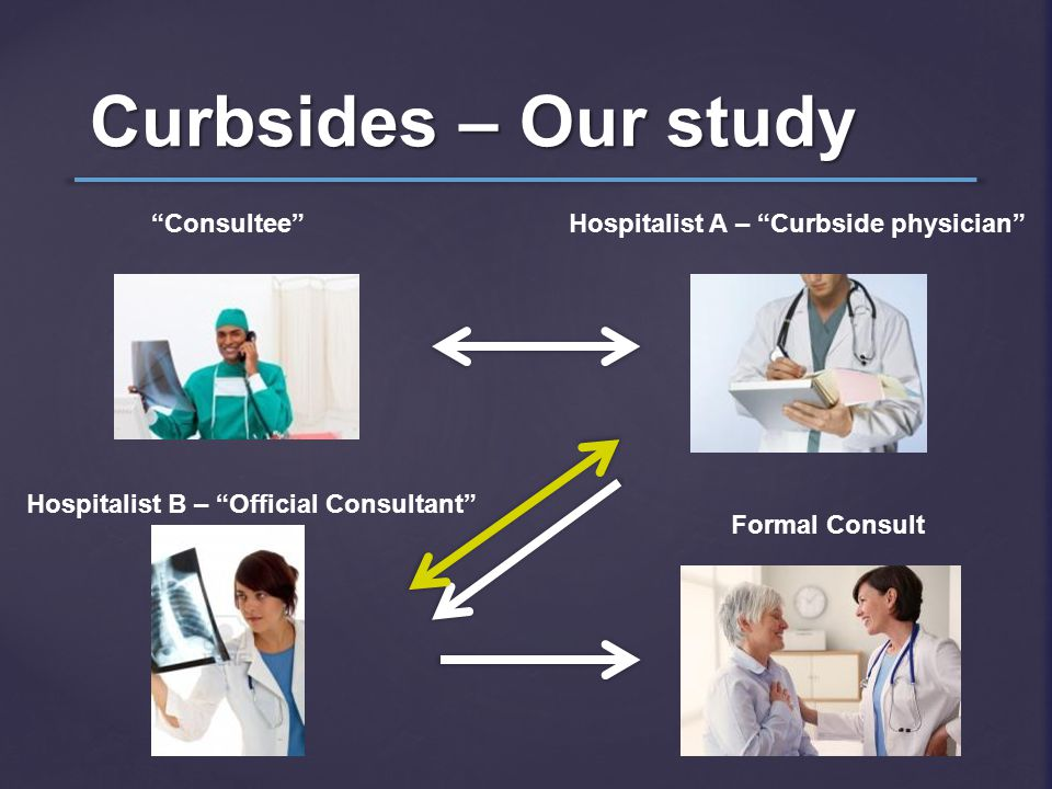 Curbsides – Our study Hospitalist A – Curbside physician Formal Consult Hospitalist B – Official Consultant Consultee