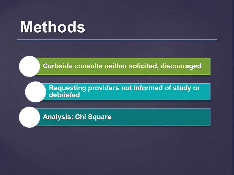 Methods Curbside consults neither solicited, discouraged Requesting providers not informed of study or debriefed Analysis: Chi Square