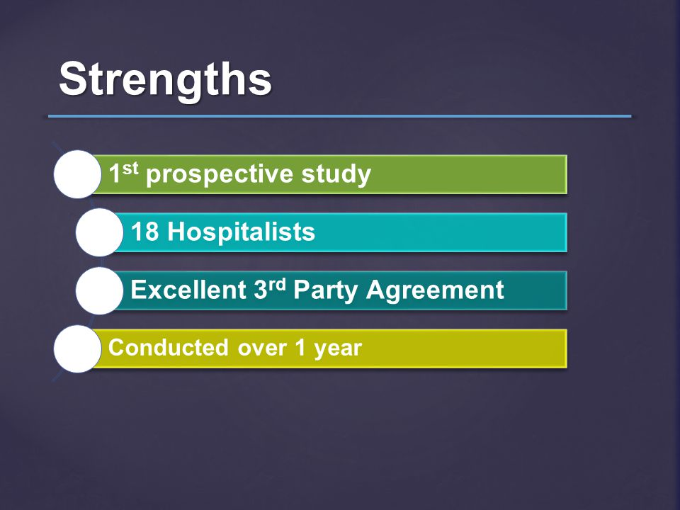 Strengths 1 st prospective study 18 Hospitalists Excellent 3 rd Party Agreement Conducted over 1 year