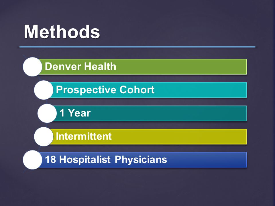 Methods Denver Health Prospective Cohort 1 Year Intermittent 18 Hospitalist Physicians