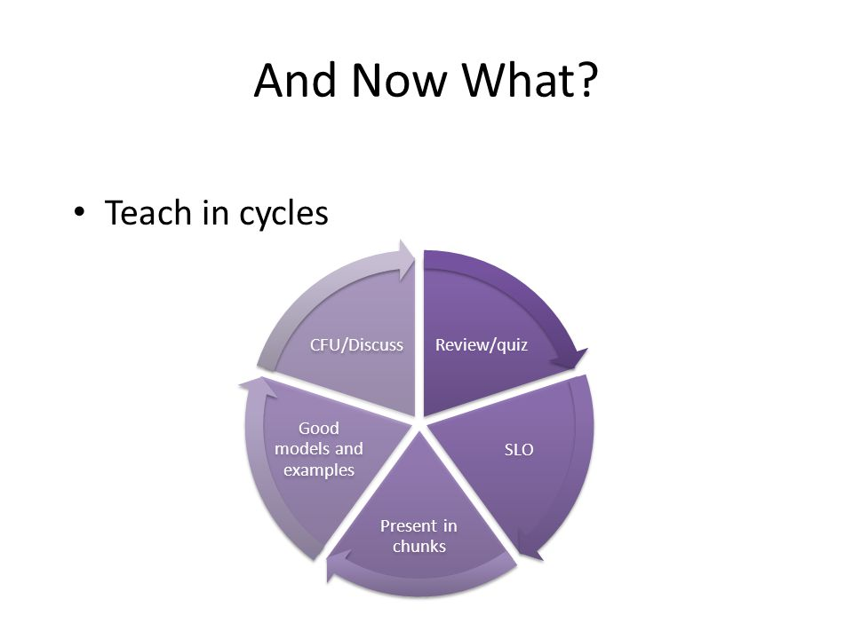 And Now What? Teach in cycles Review/quiz SLO Present in chunks Good models and examples CFU/Discuss
