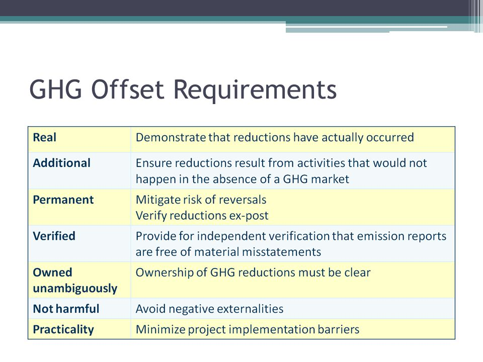 GHG Offset Requirements