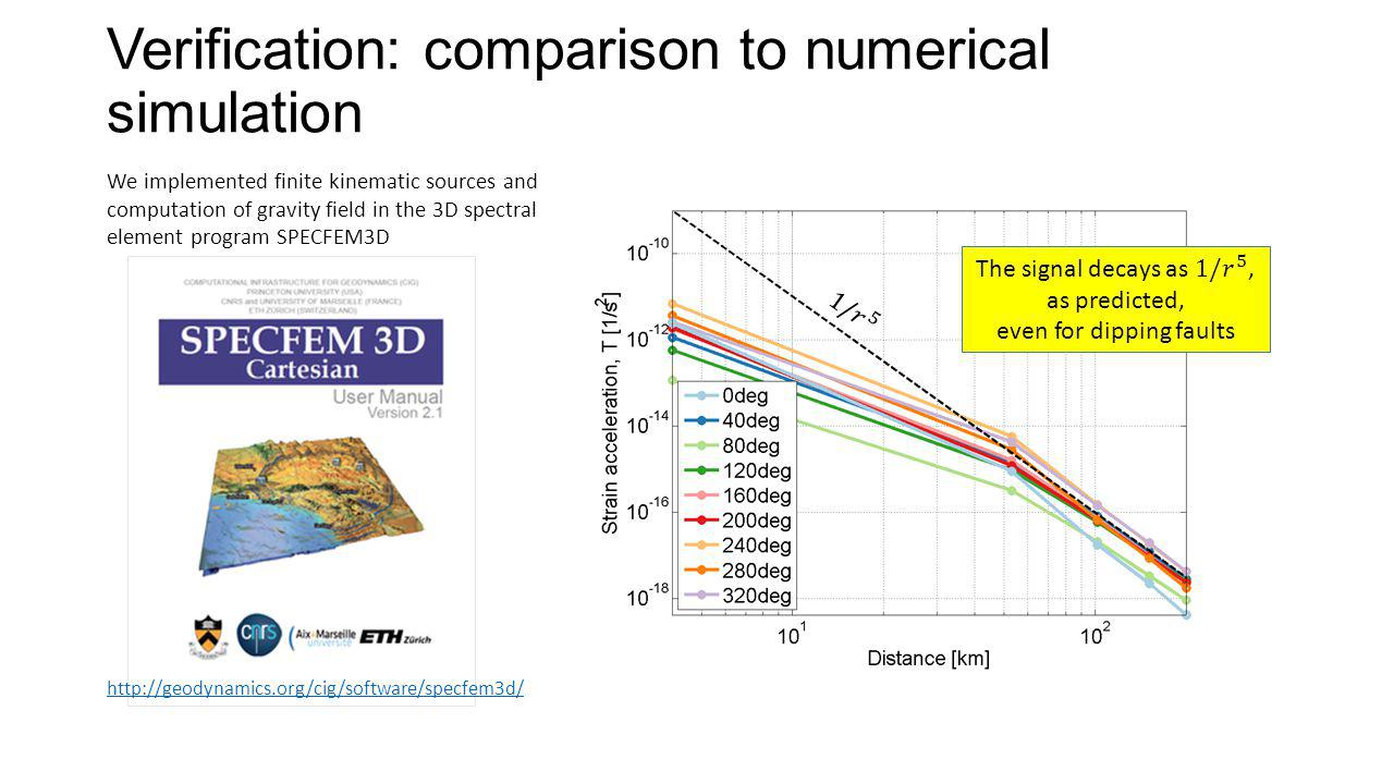 Verification: comparison to numerical simulation http://geodynamics.org/cig/software/specfem3d/ We implemented finite kinematic sources and computation of gravity field in the 3D spectral element program SPECFEM3D