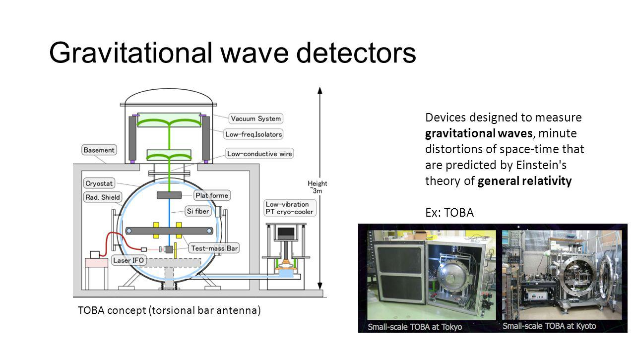 Gravitational wave detectors TOBA concept (torsional bar antenna) Devices designed to measure gravitational waves, minute distortions of space-time that are predicted by Einstein s theory of general relativity Ex: TOBA
