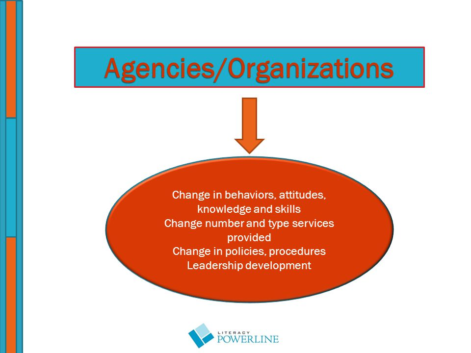 Agencies/Organizations Change in behaviors, attitudes, knowledge and skills Change number and type services provided Change in policies, procedures Leadership development