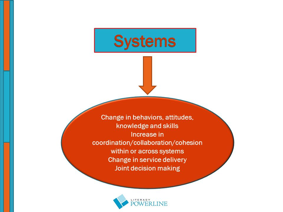 Systems Change in behaviors, attitudes, knowledge and skills Increase in coordination/collaboration/cohesion within or across systems Change in service delivery Joint decision making