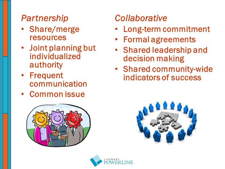 Collaborative Long-term commitment Formal agreements Shared leadership and decision making Shared community-wide indicators of success Partnership Share/merge resources Joint planning but individualized authority Frequent communication Common issue