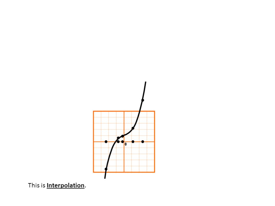 This is Interpolation.