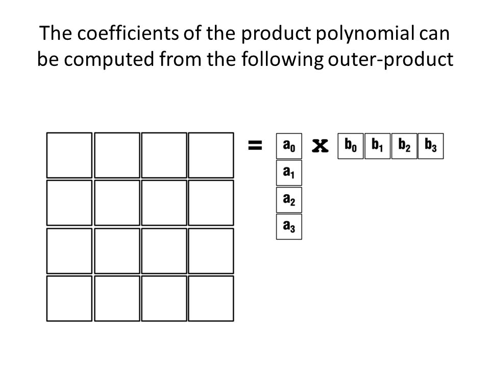 The coefficients of the product polynomial can be computed from the following outer-product