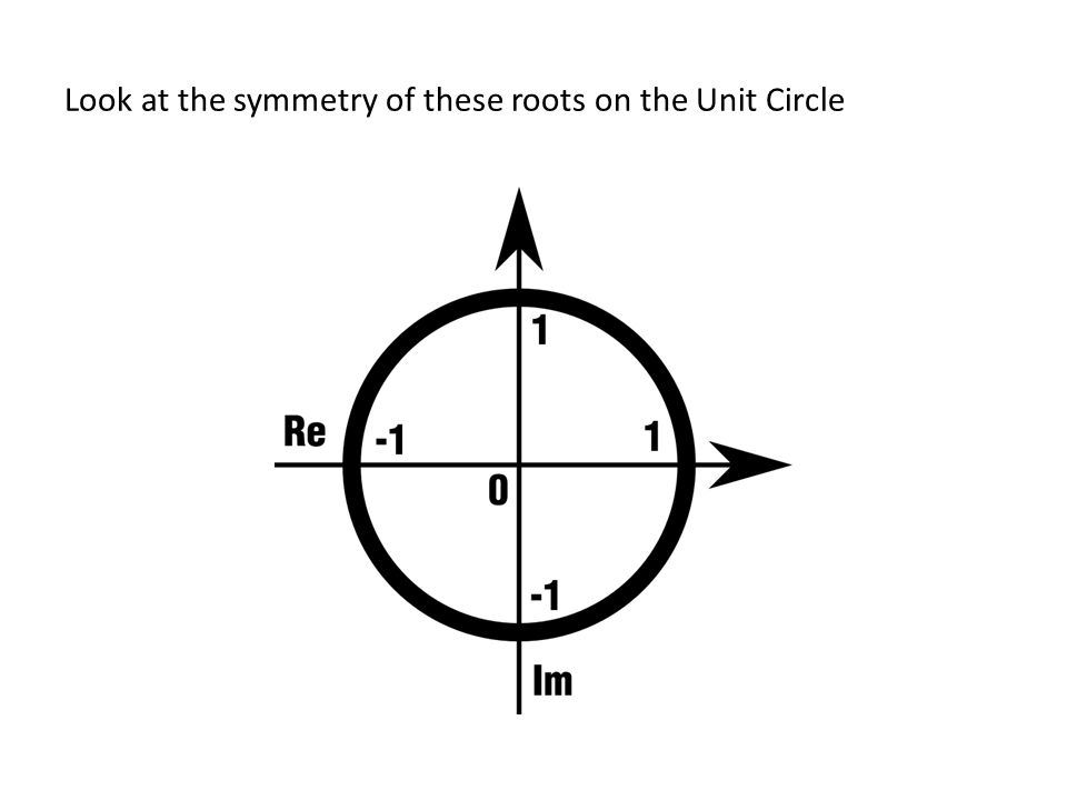 Look at the symmetry of these roots on the Unit Circle