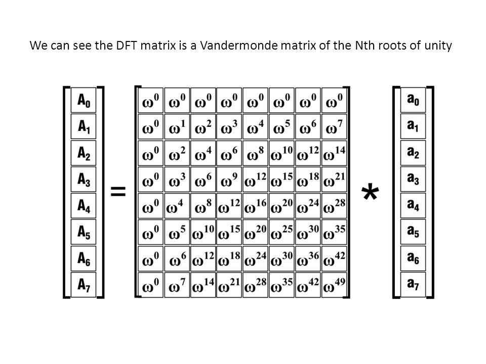 We can see the DFT matrix is a Vandermonde matrix of the Nth roots of unity