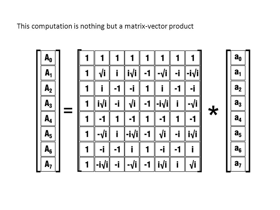 This computation is nothing but a matrix-vector product