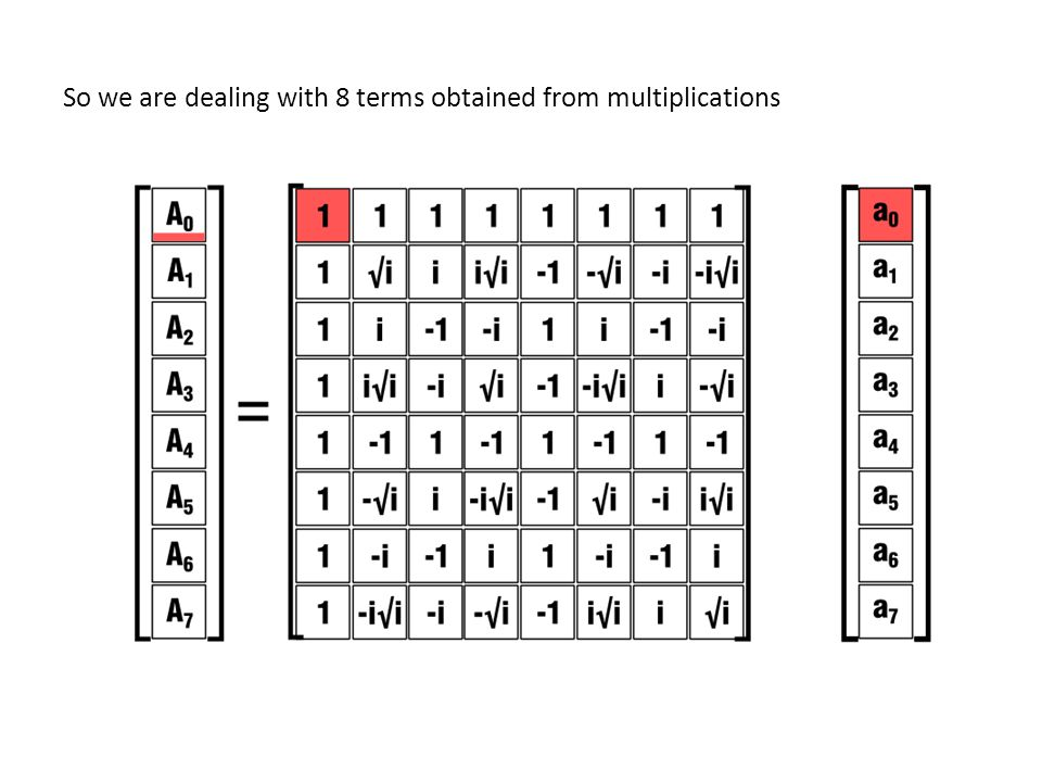 So we are dealing with 8 terms obtained from multiplications