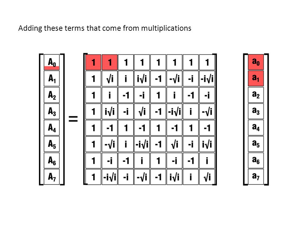Adding these terms that come from multiplications