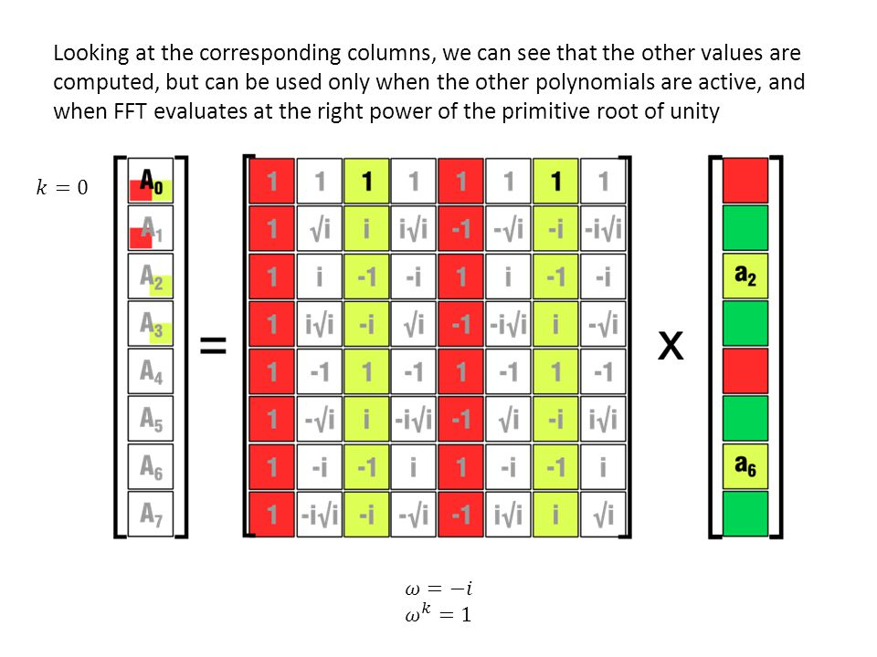 Looking at the corresponding columns, we can see that the other values are computed, but can be used only when the other polynomials are active, and when FFT evaluates at the right power of the primitive root of unity