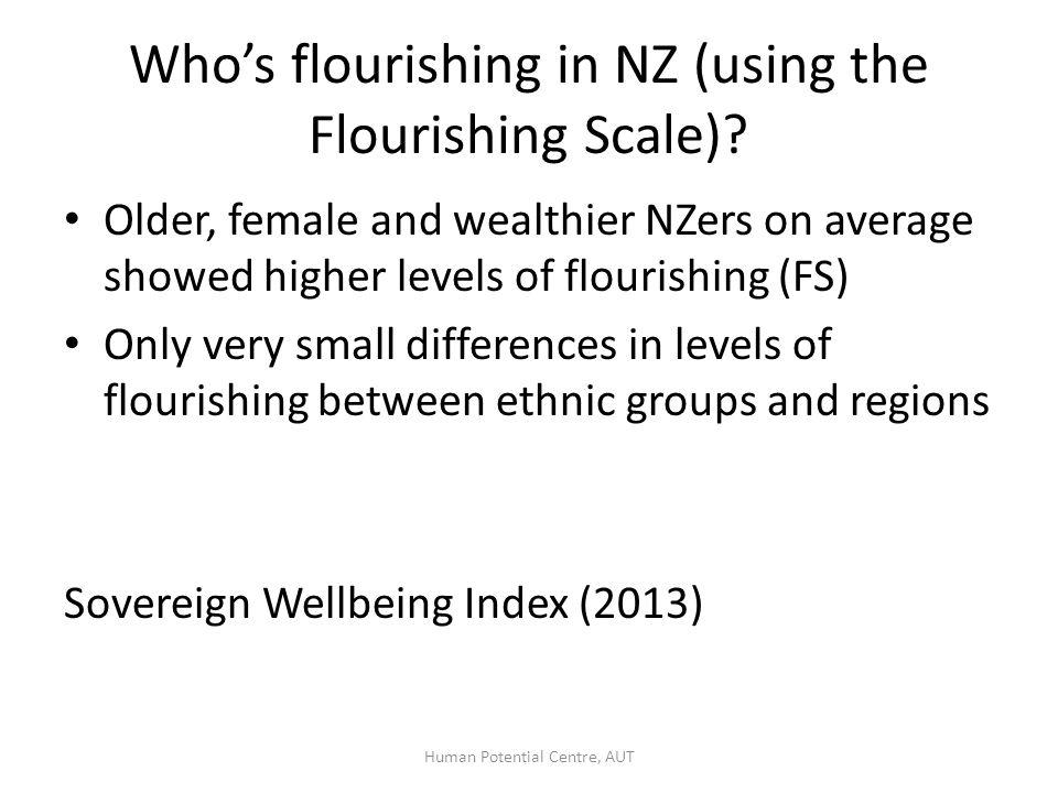 Mean = 43.38, SD = 8.65 (n = 9,858) Min = 8, Max = 56 Skewness = -1.1 Percentiles = 39.00 (25 th ) 46.00 (50 th ) 49.00 (75 th ) 25% scored ≥50 NZ data (SWI): Flourishing Scale Human Potential Centre, AUT