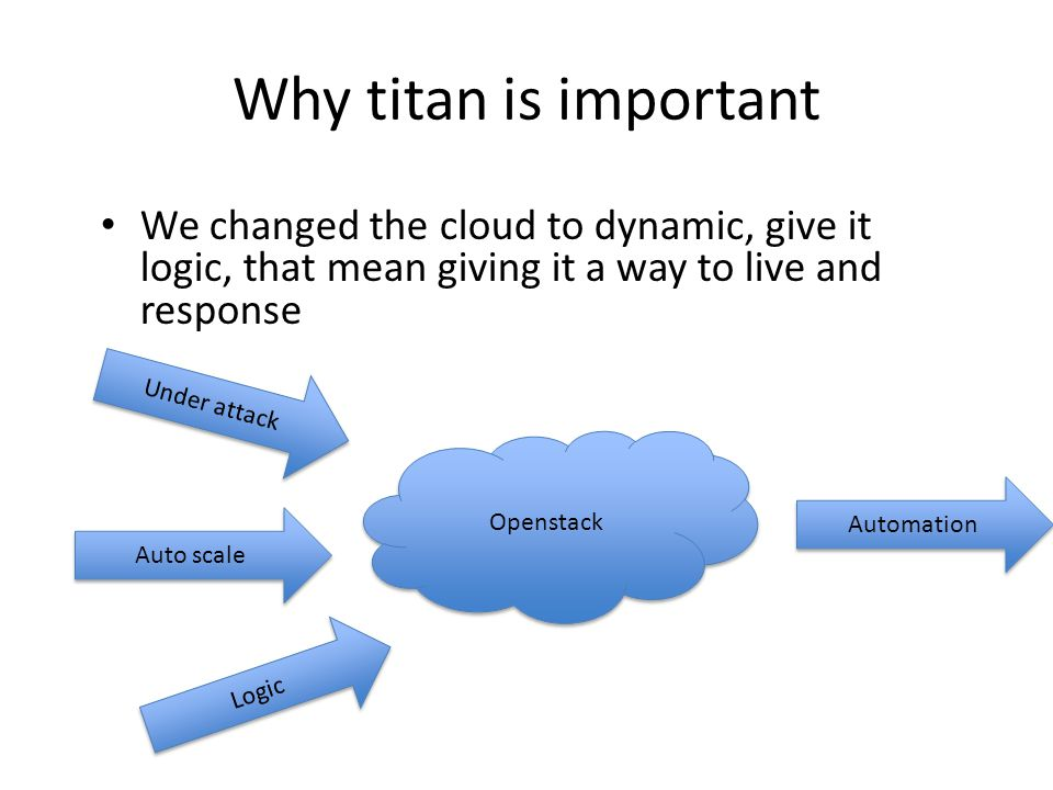 Why titan is important We changed the cloud to dynamic, give it logic, that mean giving it a way to live and response Openstack Under attack Auto scal