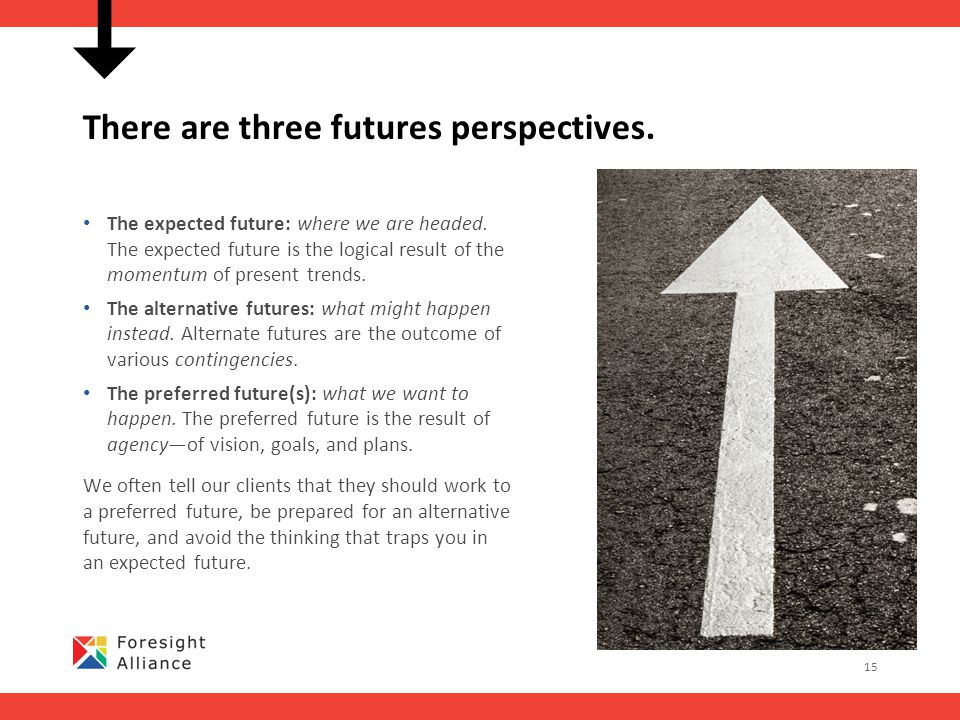 There are three futures perspectives. The expected future: where we are headed.