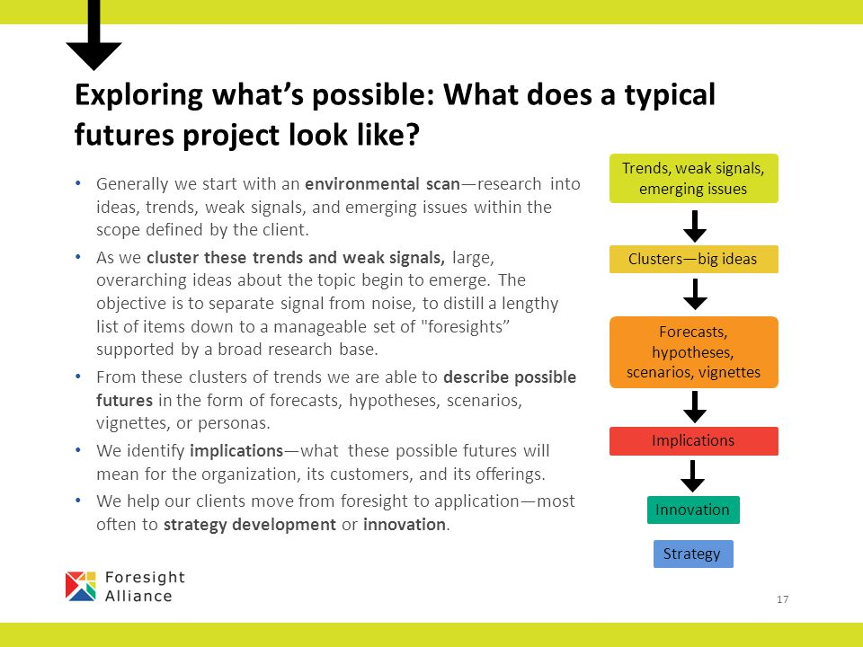 Exploring what's possible: What does a typical futures project look like.
