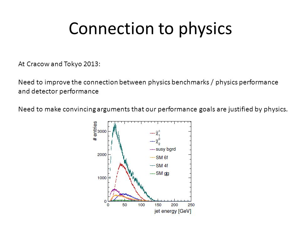 Connection to physics At Cracow and Tokyo 2013: Need to improve the connection between physics benchmarks / physics performance and detector performance Need to make convincing arguments that our performance goals are justified by physics.