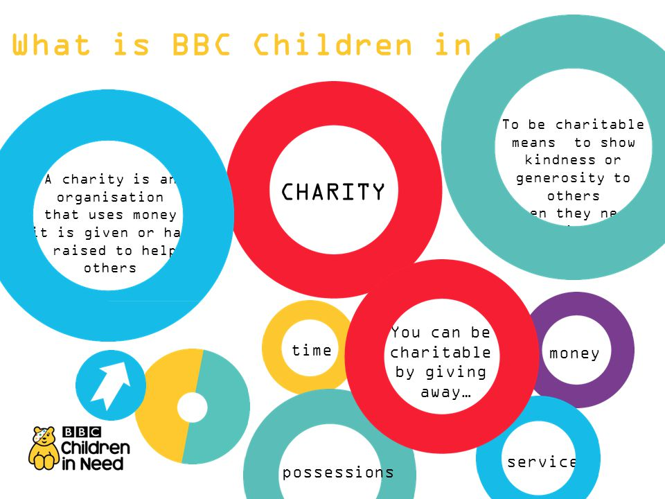 What is BBC Children in Need? CHARITY A charity is an organisation that uses money it is given or has raised to help others To be charitable means to