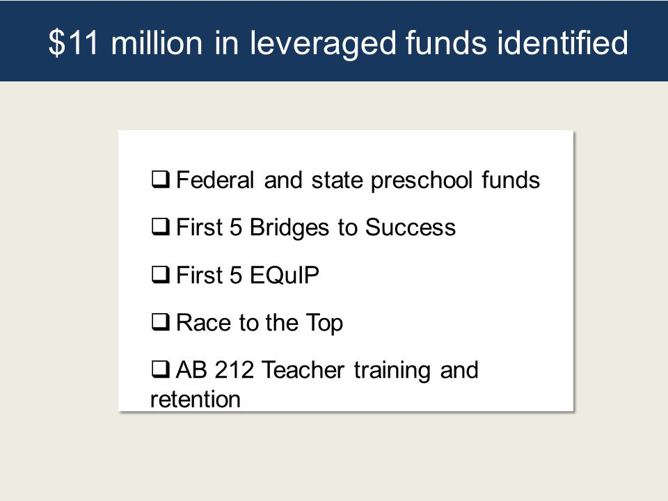 $11 million in leveraged funds identified  Federal and state preschool funds  First 5 Bridges to Success  First 5 EQuIP  Race to the Top  AB 212 Teacher training and retention  Federal and state preschool funds  First 5 Bridges to Success  First 5 EQuIP  Race to the Top  AB 212 Teacher training and retention