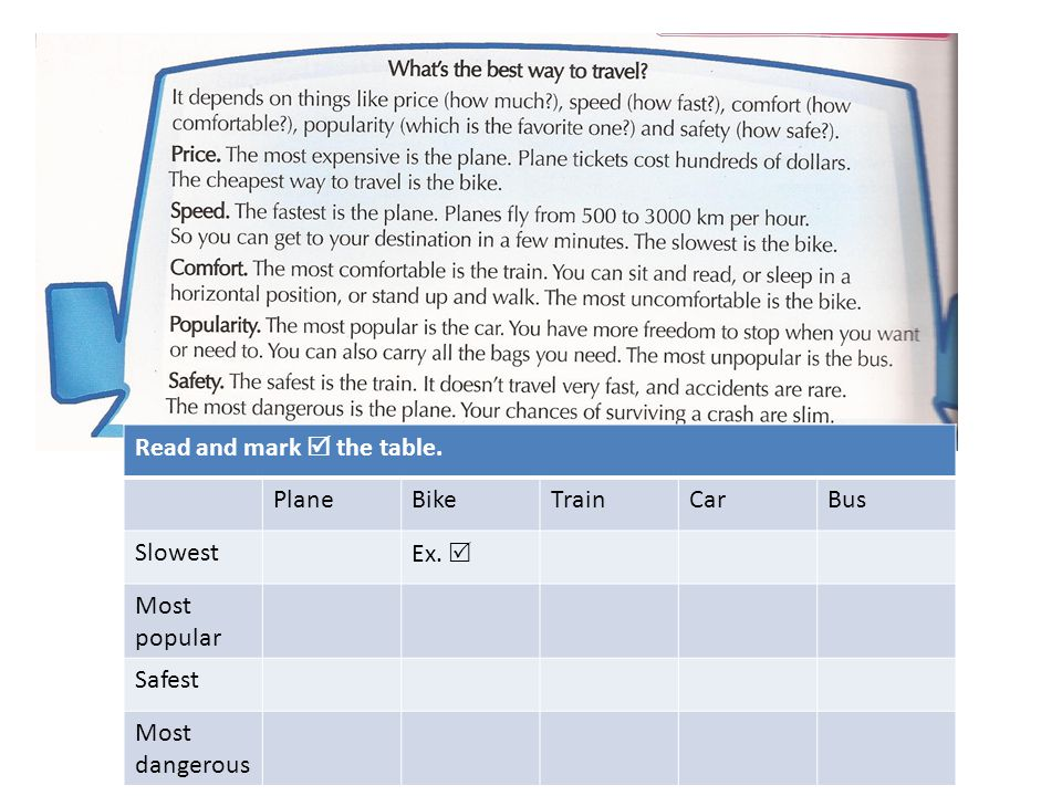 Read and mark  the table. PlaneBikeTrainCarBus SlowestEx.  Most popular Safest Most dangerous