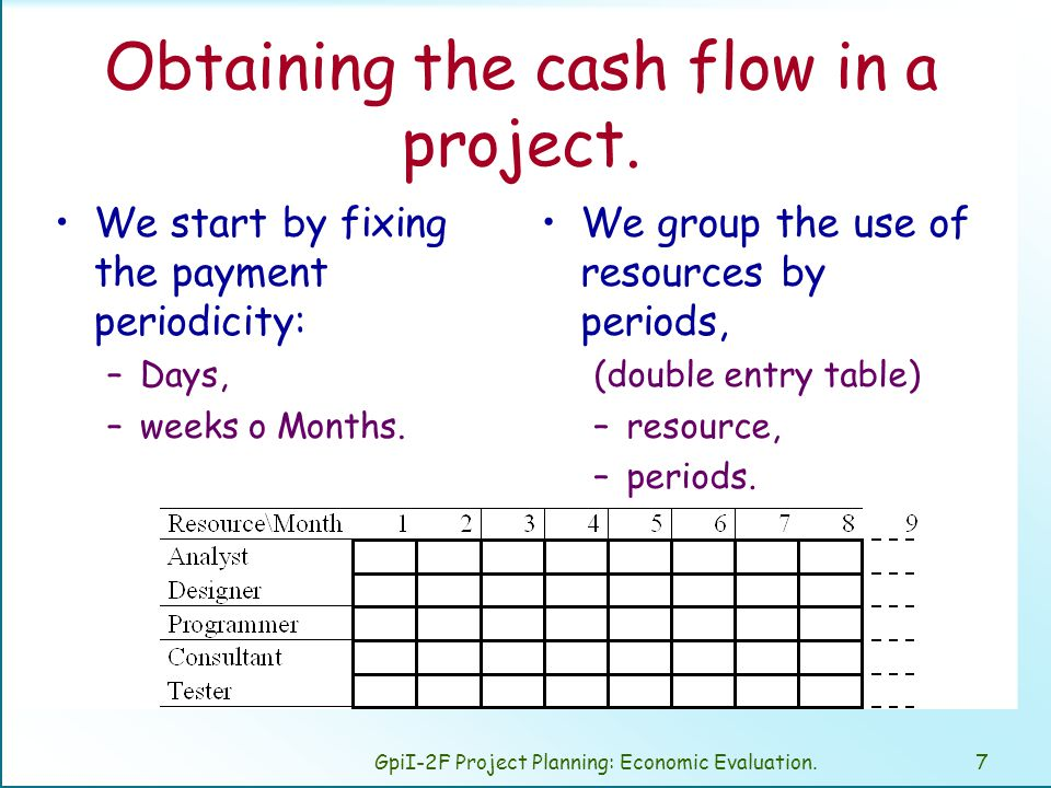GpiI-2F Project Planning: Economic Evaluation.8 Calculating the payment flow.