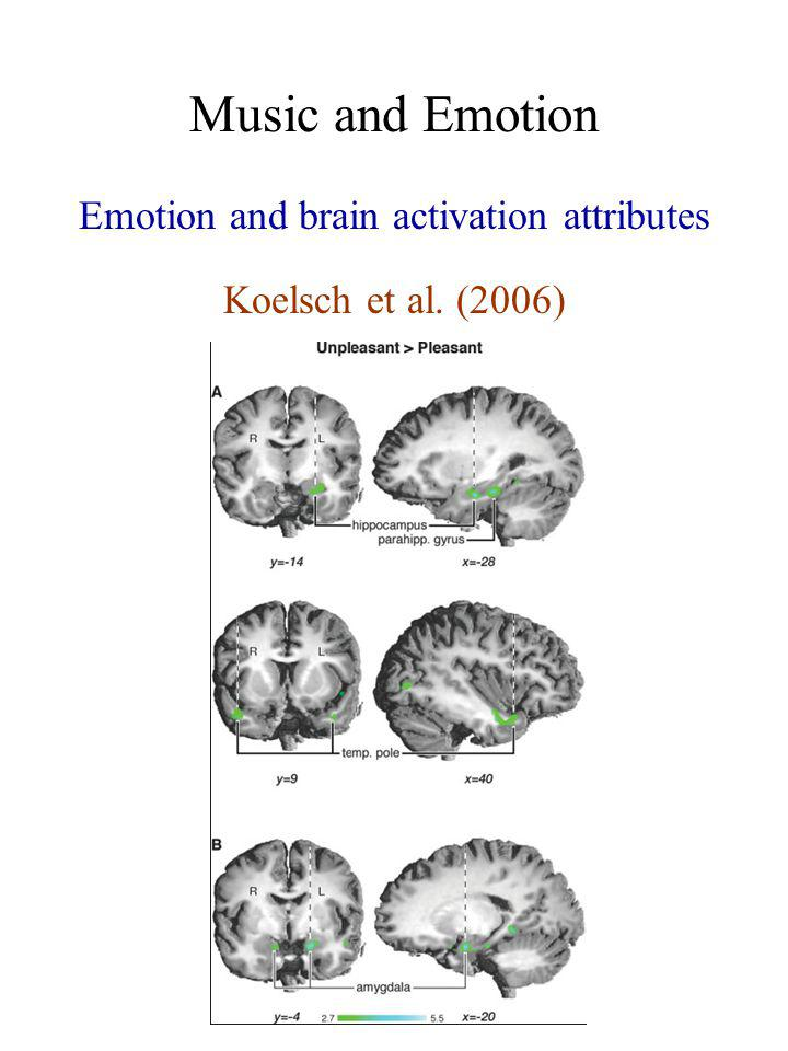 Music and Emotion Emotion and brain activation attributes Koelsch et al. (2006)