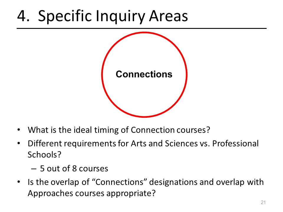 4. Specific Inquiry Areas What is the ideal timing of Connection courses.