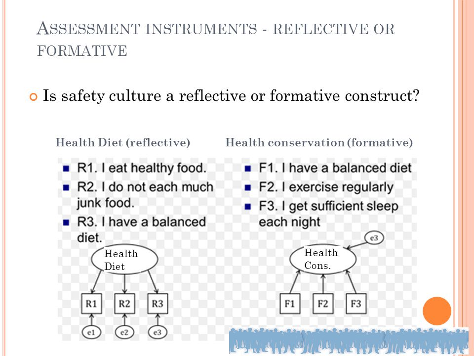 A SSESSMENT INSTRUMENTS - REFLECTIVE OR FORMATIVE Is safety culture a reflective or formative construct? Health Diet (reflective) Health conservation