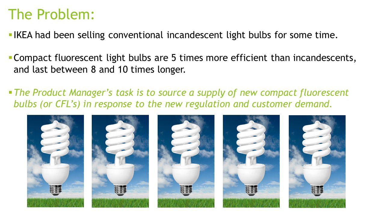 The Problem:  IKEA had been selling conventional incandescent light bulbs for some time.  Compact fluorescent light bulbs are 5 times more efficient