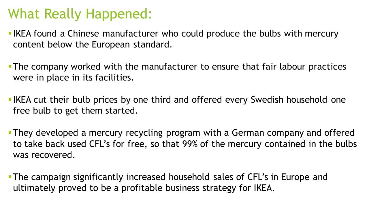 What Really Happened:  IKEA found a Chinese manufacturer who could produce the bulbs with mercury content below the European standard.  The company