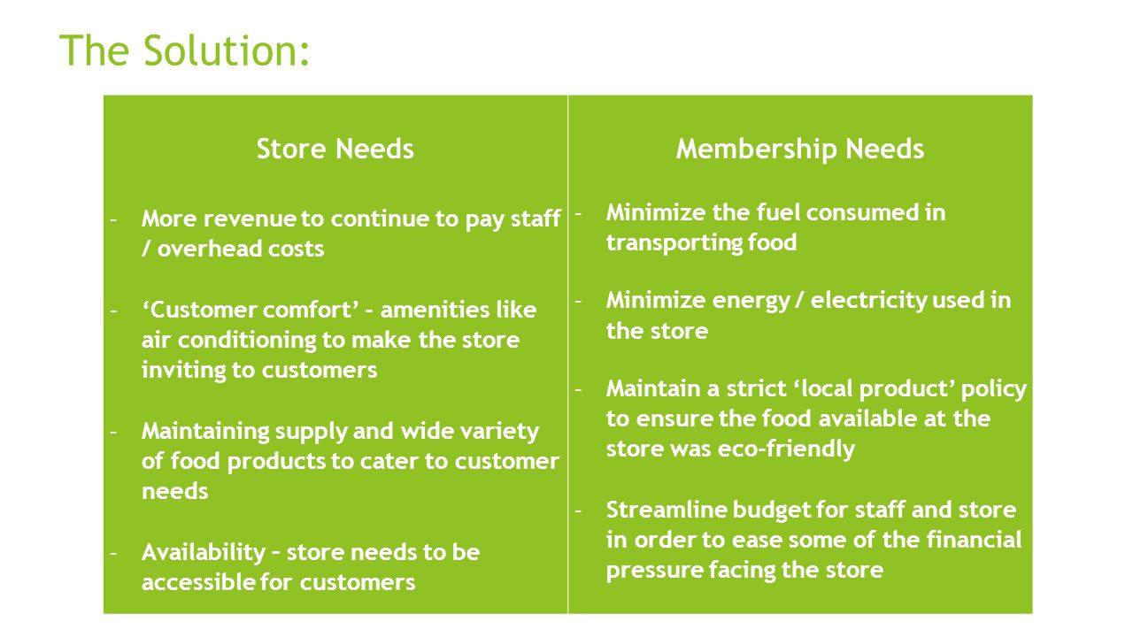 The Solution: Store Needs - More revenue to continue to pay staff / overhead costs - 'Customer comfort' - amenities like air conditioning to make the
