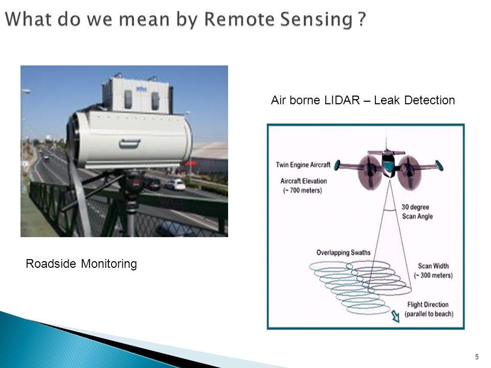 5 Roadside Monitoring Air borne LIDAR – Leak Detection