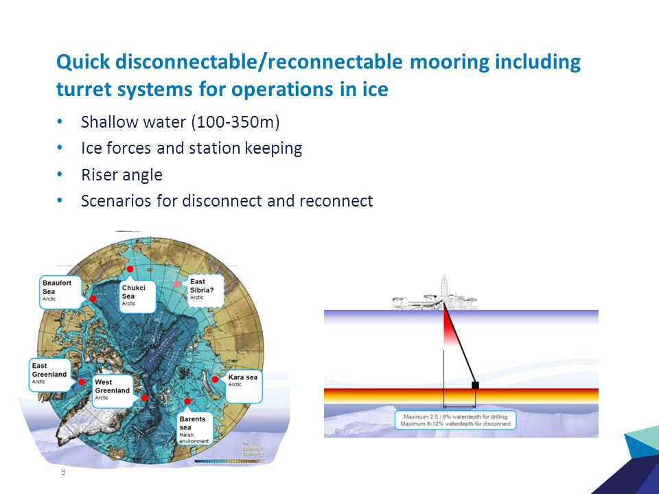 Quick disconnectable/reconnectable mooring including turret systems for operations in ice Shallow water (100-350m) Ice forces and station keeping Riser angle Scenarios for disconnect and reconnect 9