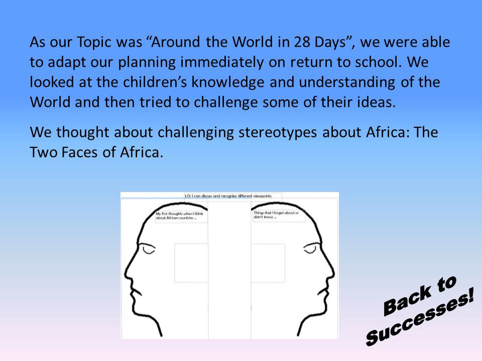 As our Topic was Around the World in 28 Days , we were able to adapt our planning immediately on return to school.