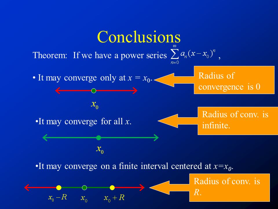 Conclusions Theorem: If we have a power series, It may converge only at x = x 0.