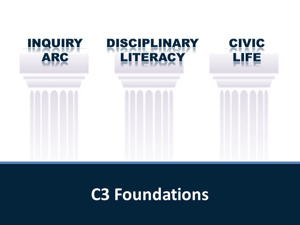 Next Steps Foundation for new standards  Recalibrate Relationship w/ Literacy  Professional Learning (In-service and pre-service) framed by an Instructional Arc  Curriculum and Instruction  Assessment reform  To explain to policy makers: What is social studies and how does it contribute to the 3 C's?  How will the C3 Framework be used.