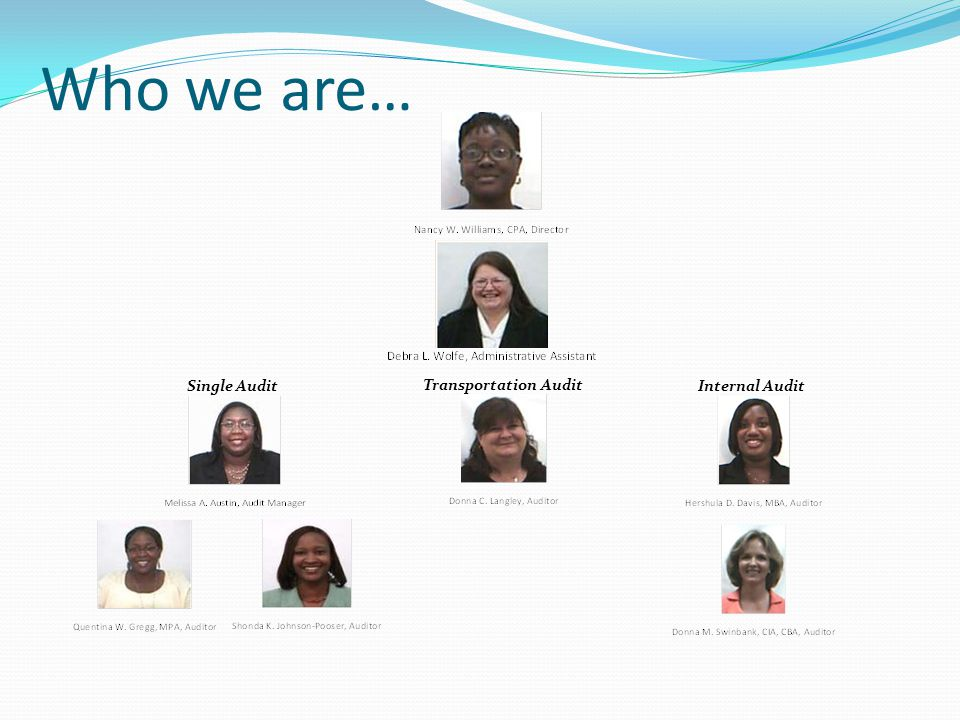 Who we are (cont'd)… OAS is comprised of the following three sections:  Single Audit Single audit conducts audits of not-for-profit organizations and selected school districts throughout the State that receive funds administered by the SCDE.