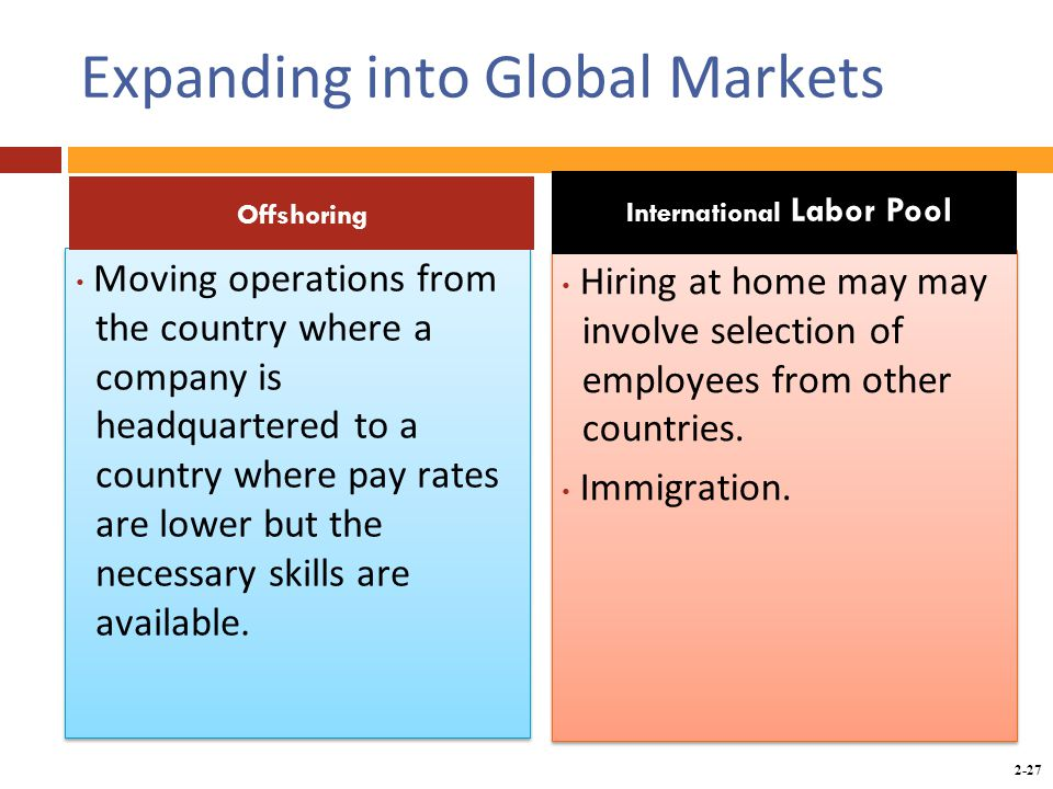 2-27 Expanding into Global Markets Moving operations from the country where a company is headquartered to a country where pay rates are lower but the necessary skills are available.
