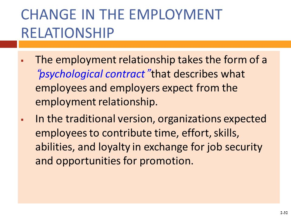 Copyright © 2014 by the McGraw-Hill Companies, Inc. All rights reserved. McGraw-Hill/Irwin 2-32 CHANGE IN THE EMPLOYMENT RELATIONSHIP  The employment