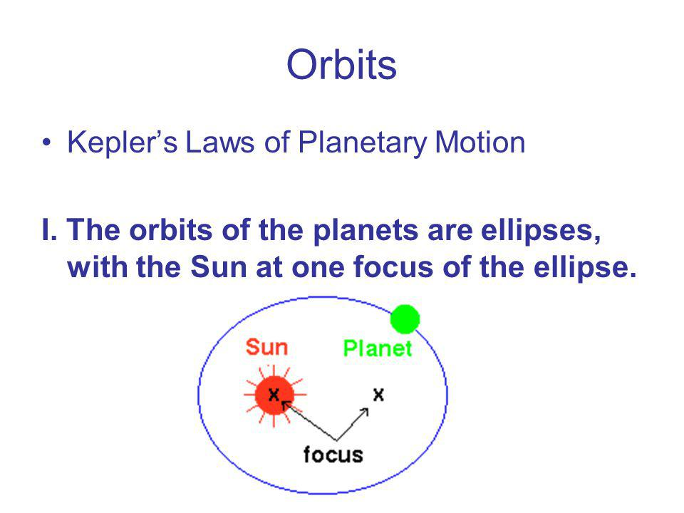 Orbits Kepler's Laws of Planetary Motion I.