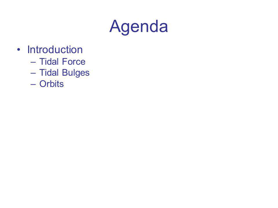 Agenda Introduction –Tidal Force –Tidal Bulges –Orbits