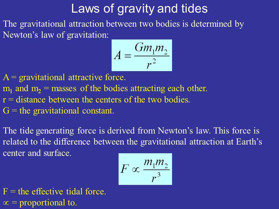 Laws of gravity and tides The gravitational attraction between two bodies is determined by Newton's law of gravitation: A = gravitational attractive force.