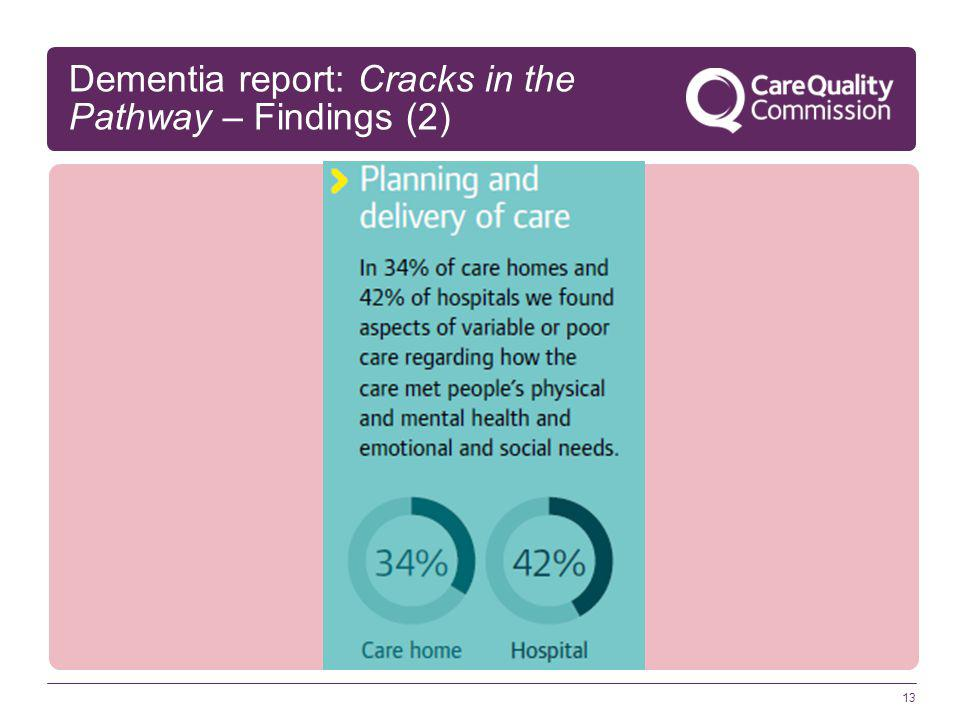 13 Dementia report: Cracks in the Pathway – Findings (2)