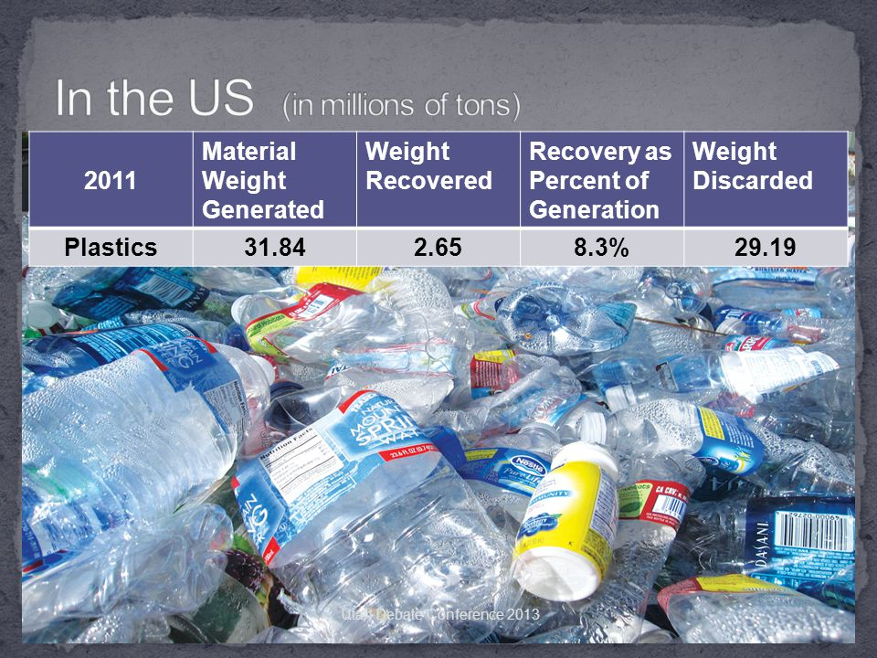 2011 Material Weight Generated Weight Recovered Recovery as Percent of Generation Weight Discarded Plastics31.842.658.3%29.19 Utah Debate Conference 2013