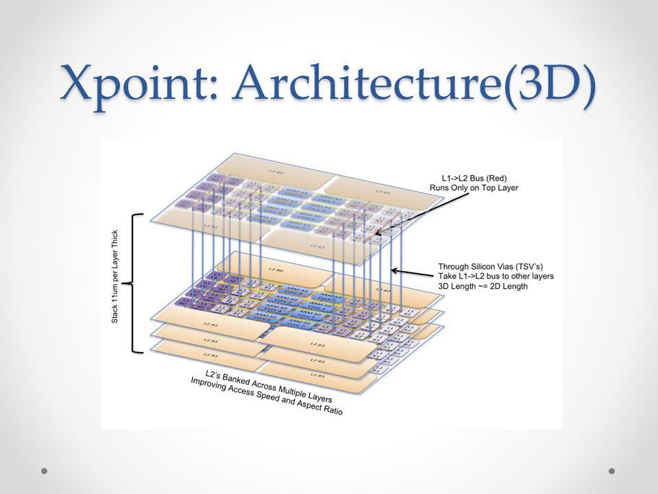 Xpoint: Architecture(3D)