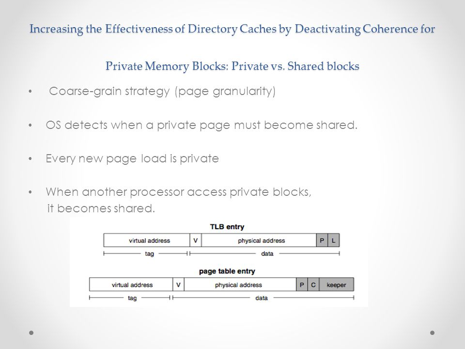 Increasing the Effectiveness of Directory Caches by Deactivating Coherence for Private Memory Blocks: Private vs.